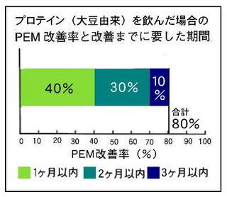 PEMの改善.jpg